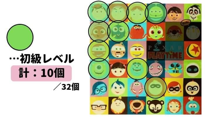 ピクサーキャラクターの名前当てクイズ【初級】