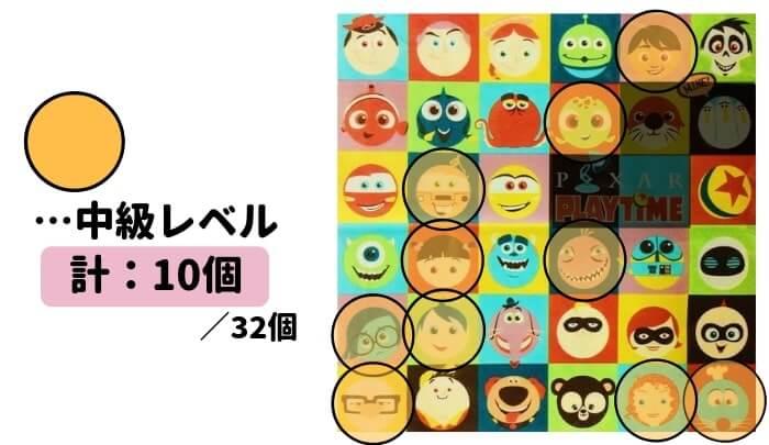 ピクサーキャラクターの名前当てクイズ【中級】