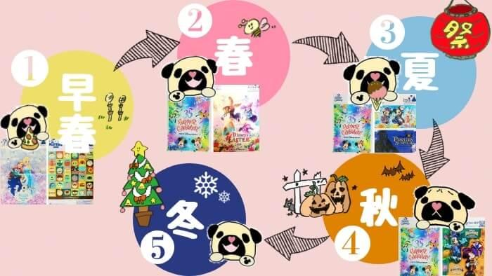 【2018年】お土産袋の隠れミッキー〈シーズン〉