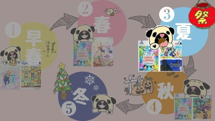【2018年】お土産袋の隠れミッキー〈夏〉